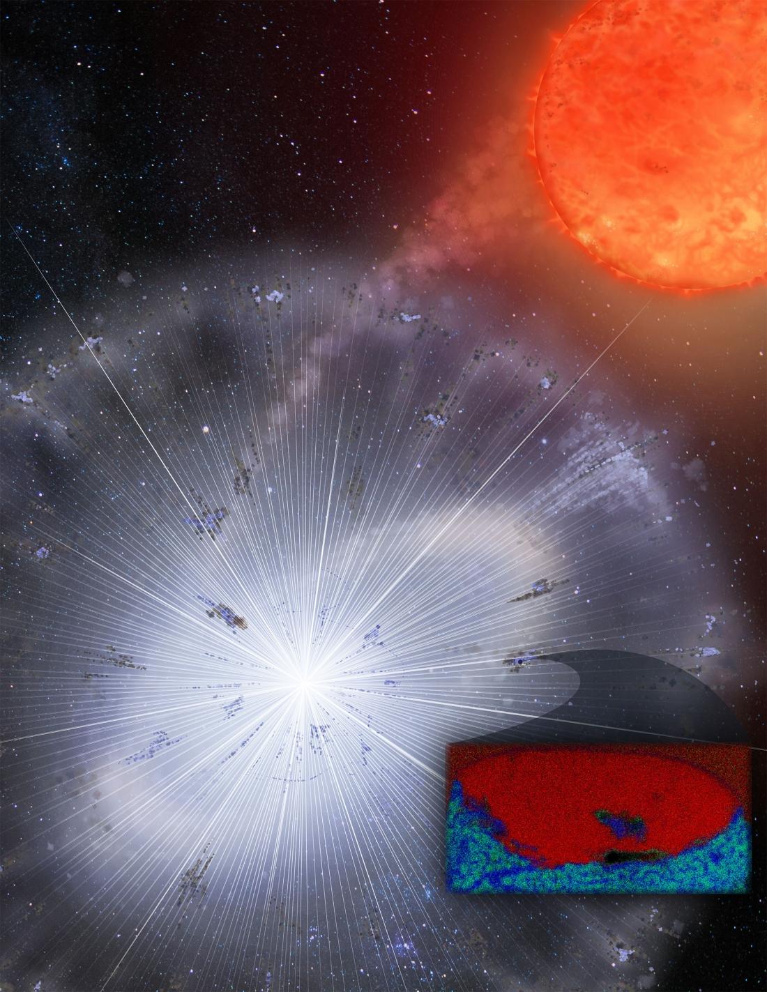 Recreació, realitzada per la Universitat d'Arizona, d'una explosió estel·lar. En el material expulsat es formen  grans de pols (imatge del requadre) amb composicions isotòpiques que no es troben en el nostre sistema solar.